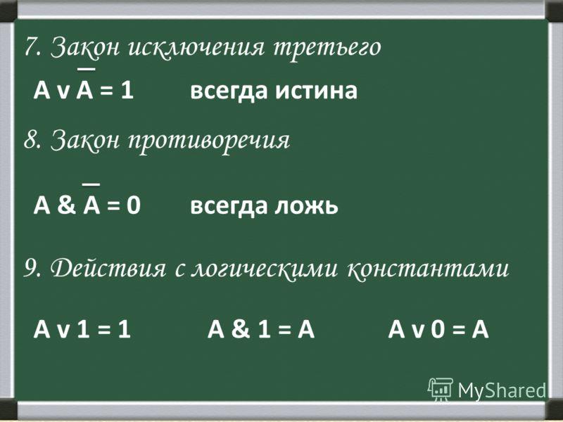 7. Закон исключения третьего А v А = 1 8. Закон противоречия всегда истина А & А = 0всегда ложь 9. Действия с логическими константами А v 1 = 1А & 1 = АА v 0 = А