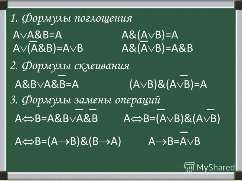 1. Формулы поглощения А А&B=AA&(A B)=A A (A&B)=A BA&(A B)=A&B 2. Формулы склеивания A&B A&B=A(A B)&(A B)=A 3. Формулы замены операций A B=A&B A&BA B=(A B)&(A B) A B=(A B)&(B A)A B=A B
