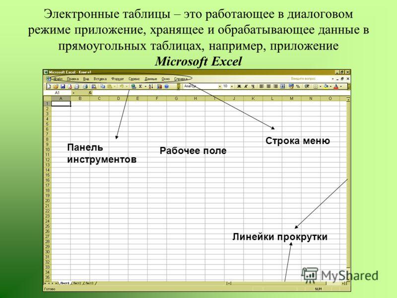 Электронные таблицы – это работающее в диалоговом режиме приложение, хранящее и обрабатывающее данные в прямоугольных таблицах, например, приложение Microsoft Excel Рабочее поле Строка меню Панель инструментов Линейки прокрутки