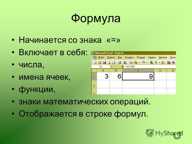 Формула Начинается со знака «=» Включает в себя: числа, имена ячеек, функции, знаки математических операций. Отображается в строке формул.