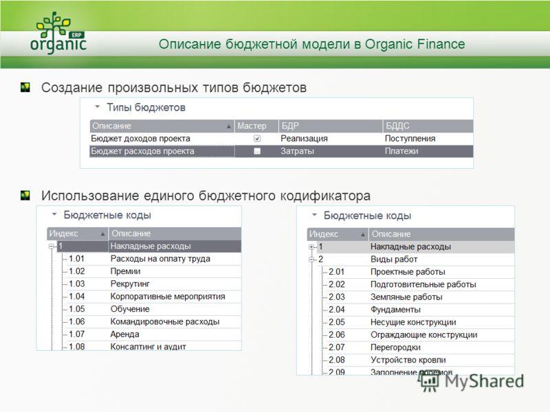 Описание бюджетной модели в Organic Finance Создание произвольных типов бюджетов Использование единого бюджетного кодификатора