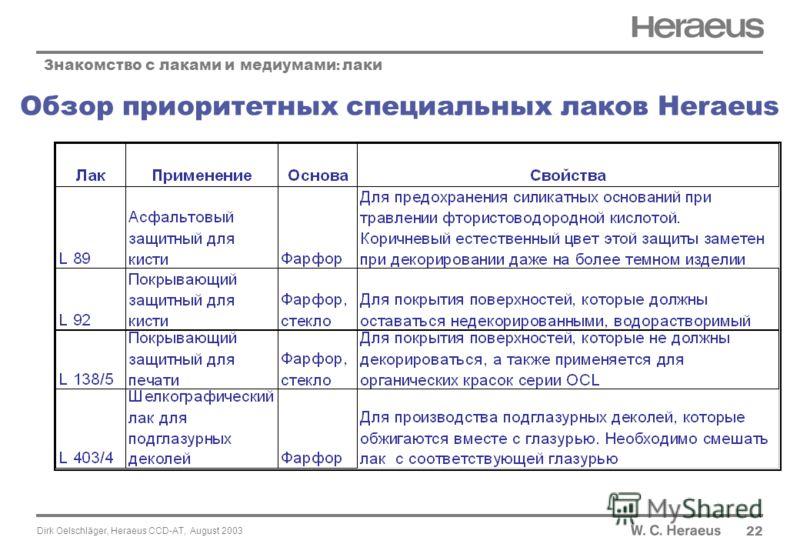 Dirk Oelschläger, Heraeus CCD-AT, August 2003 Обзор приоритетных специальных лаков Heraeus 22 Знакомство с лаками и медиумами : лаки