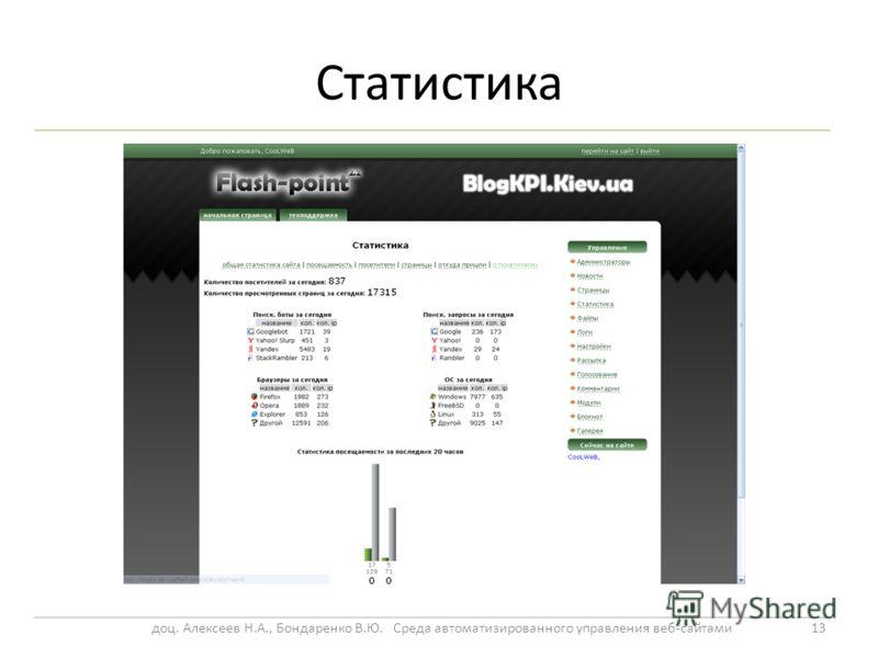 Статистика 13доц. Алексеев Н.А., Бондаренко В.Ю. Среда автоматизированного управления веб-сайтами