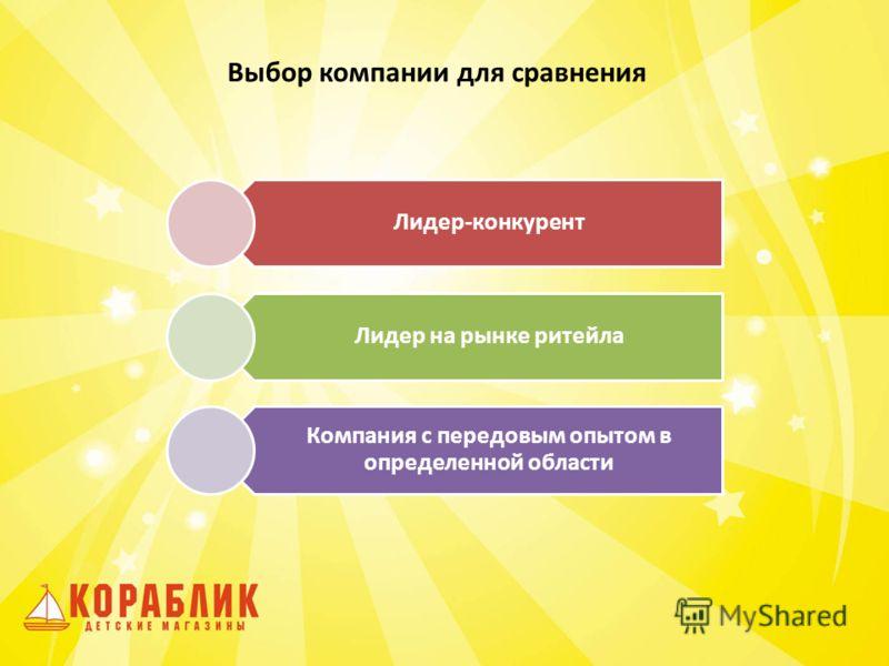 Выбор компании для сравнения Лидер-конкурент Лидер на рынке ритейла Компания с передовым опытом в определенной области
