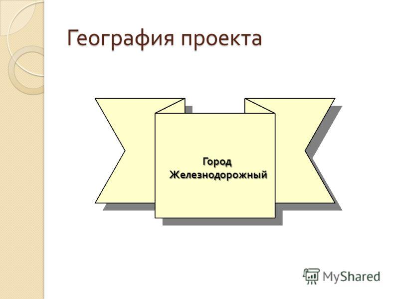 География проекта ГородЖелезнодорожный