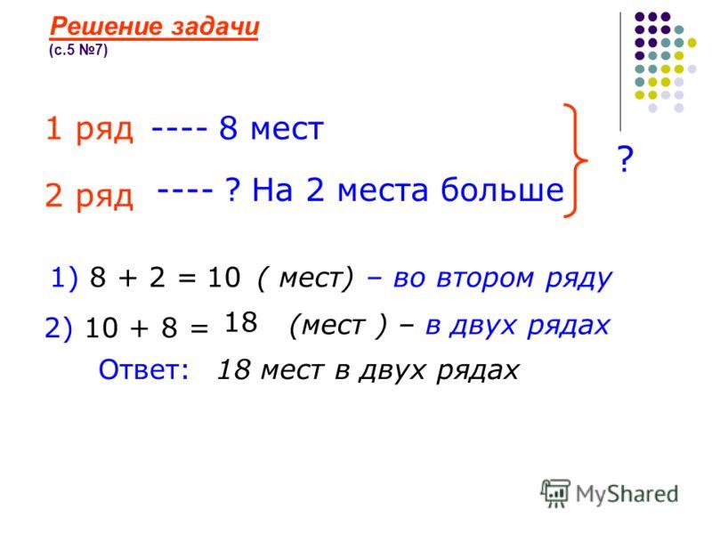 Решение задачи (с.5 7) ---- 8 мест На 2 места больше ? 1) 8 + 2 =10( мест) – во втором ряду 2) 10 + 8 = 18 (мест ) – в двух рядах Ответ:18 мест в двух рядах 1 ряд 2 ряд ---- ?