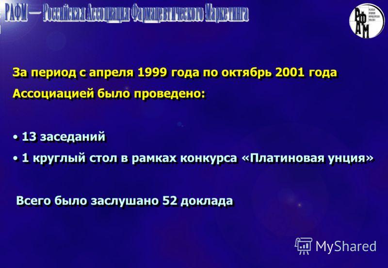 За период с апреля 1999 года по октябрь 2001 года Ассоциацией было проведено: 13 заседаний 1 круглый стол в рамках конкурса «Платиновая унция» Всего было заслушано 52 доклада За период с апреля 1999 года по октябрь 2001 года Ассоциацией было проведен