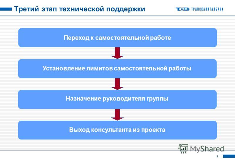 7 Третий этап технической поддержки Переход к самостоятельной работе Установление лимитов самостоятельной работы Назначение руководителя группы Выход консультанта из проекта