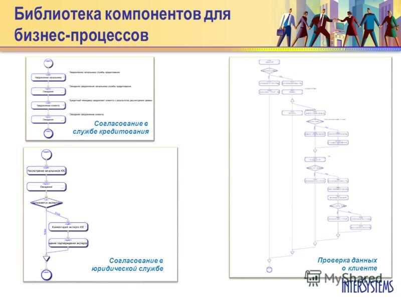 Библиотека компонентов для бизнес-процессов Согласование в службе кредитования Согласование в юридической службе Проверка данных о клиенте