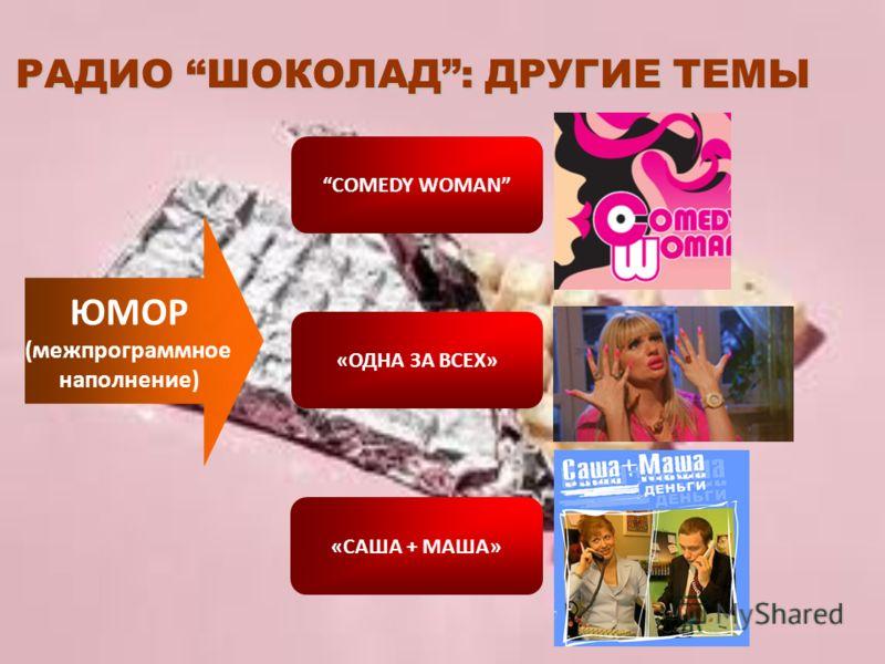 ЮМОР (межпрограммное наполнение) «САША + МАША» «ОДНА ЗА ВСЕХ» COMEDY WOMAN