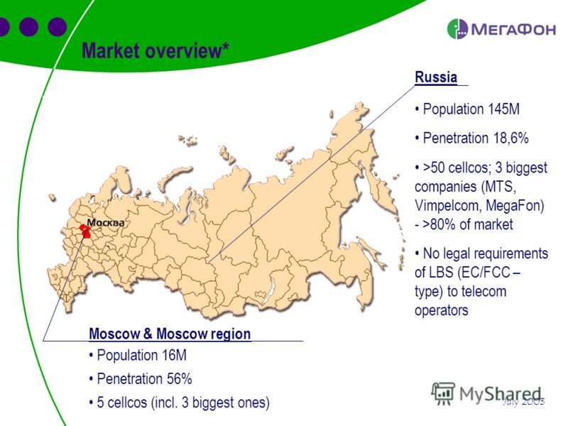 Market overview* Russia Population 145M Penetration 18,6% >50 cellcos; 3 biggest companies (MTS, Vimpelcom, MegaFon) - >80% of market No legal requirements of LBS (EC/FCC – type) to telecom operators Moscow & Moscow region Population 16M Penetration