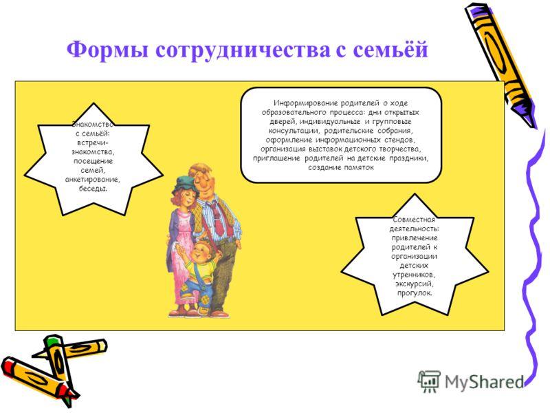 тренинги на знакомства для детей школьного возраста