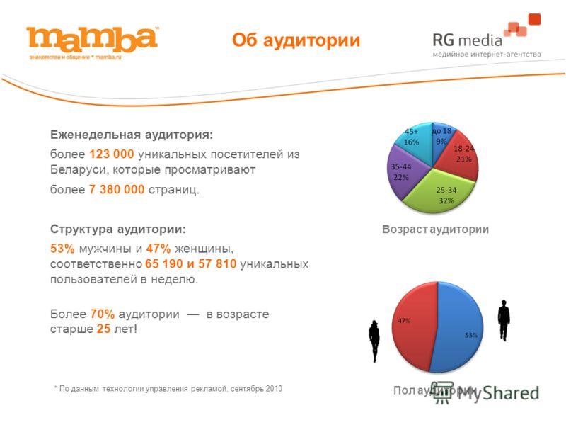 Об аудитории Еженедельная аудитория: более 123 000 уникальных посетителей из Беларуси, которые просматривают более 7 380 000 страниц. Структура аудитории: 53% мужчины и 47% женщины, соответственно 65 190 и 57 810 уникальных пользователей в неделю. Бо