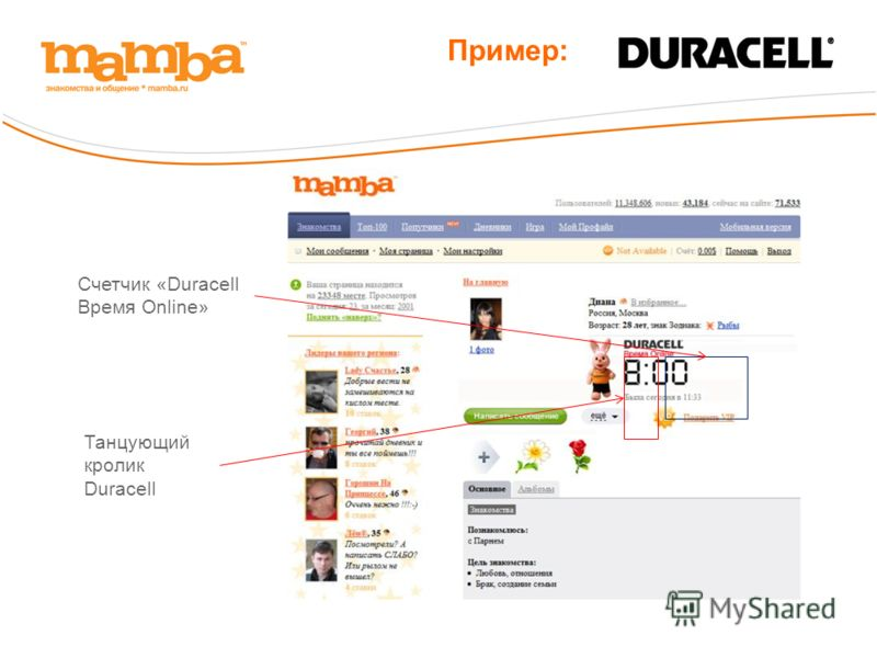Танцующий кролик Duracell Счетчик «Duracell Время Online» Пример: