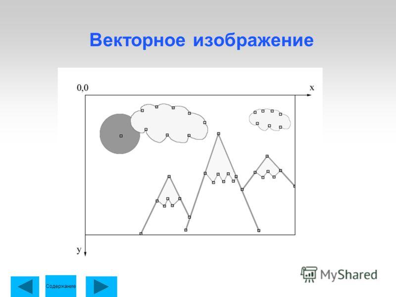 Векторное изображение Содержание