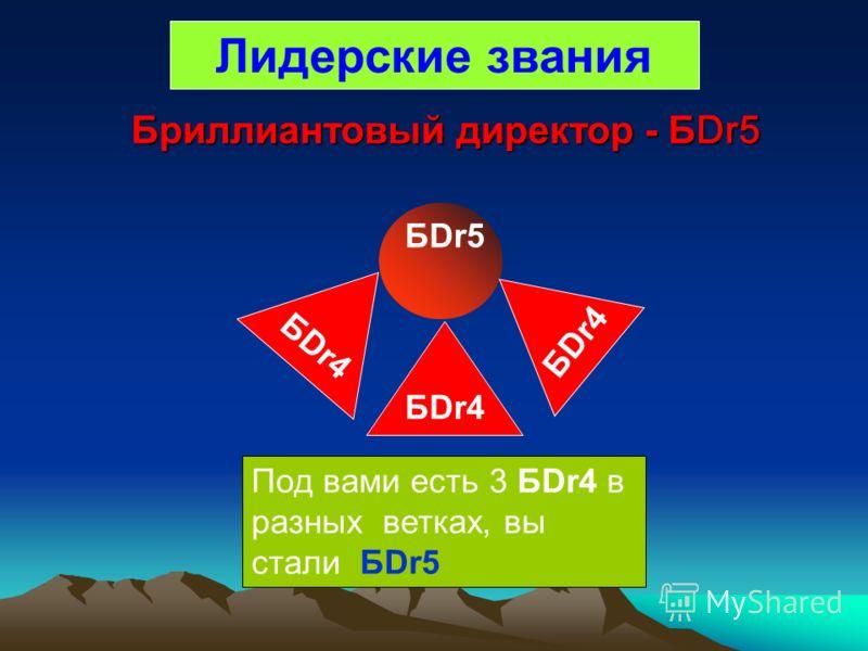 Лидерские звания БDr5БDr5 Под вами есть 3 БDr4 в разных ветках, вы стали БDr5 БDr4БDr4 БDr4БDr4 БDr4БDr4 Бриллиантовый директор - БDr5 Бриллиантовый директор - БDr5