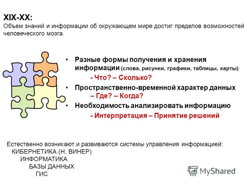 графики пределов:
