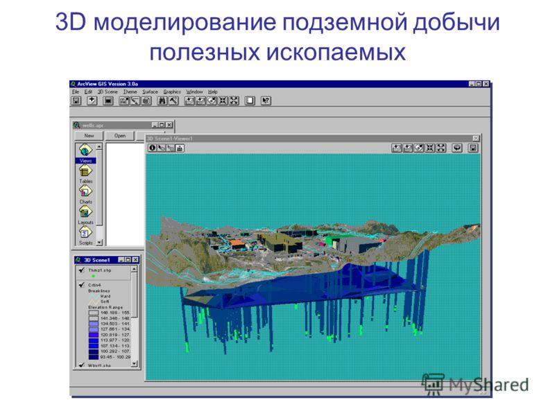 3D моделирование подземной добычи полезных ископаемых