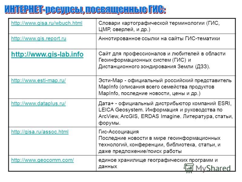http://www.gisa.ru/wbuch.htmlСловари картографической терминологии (ГИС, ЦМР, оверлей, и др.) http://www.gis.report.ruАннотированное ссылки на сайты ГИС-тематики http://www.gis-lab.info Сайт для профессионалов и любителей в области Геоинформационных