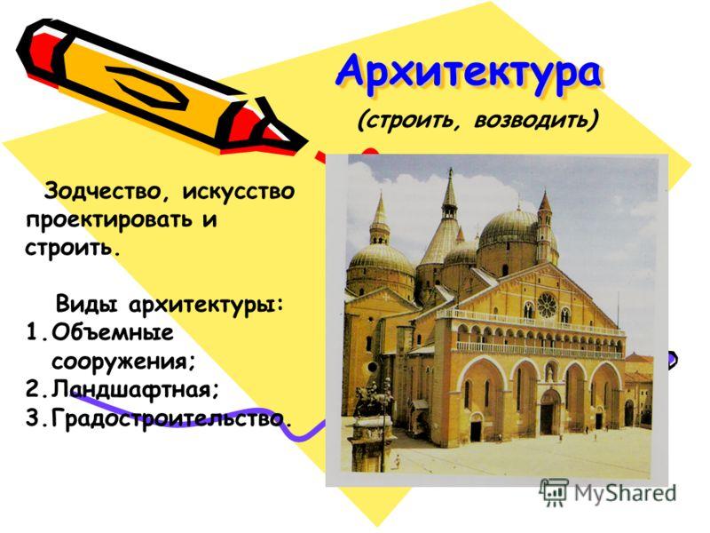АрхитектураАрхитектура Зодчество, искусство проектировать и строить. Виды архитектуры: 1.Объемные сооружения; 2.Ландшафтная; 3.Градостроительство. (строить, возводить)