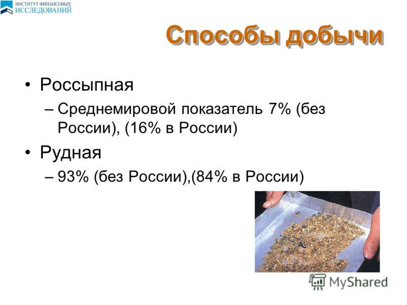 Способы добычи Россыпная –Среднемировой показатель 7% (без России), (16% в России) Рудная –93% (без России),(84% в России)