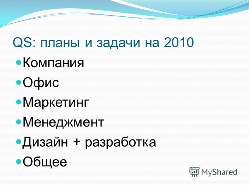QS: планы и задачи на 2010 Компания Офис Маркетинг Менеджмент Дизайн + разработка Общее