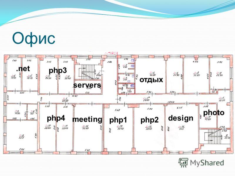 Офис Обновление тех. базы - 2GB, 22, 120 GB HDD Расширение офисного пространства - 800 м - организация зала для конференций/семинаров - курсы английского языка - комната отдыха - тренинг-центр php4 php1php2 design отдых meeting php3.net servers photo