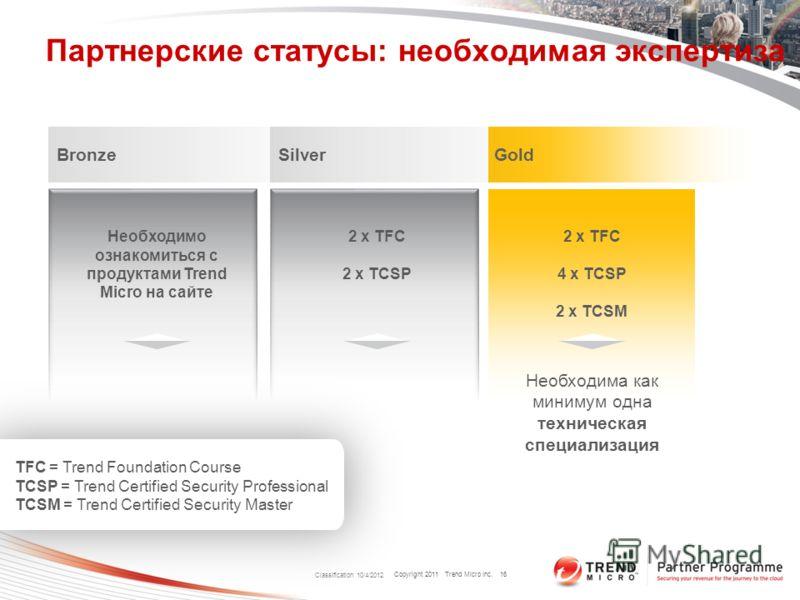 Copyright 2011 Trend Micro Inc. Classification 7/24/2012 16 Необходима как минимум одна техническая специализация Bronze Партнерские статусы: необходимая экспертиза Необходимо ознакомиться с продуктами Trend Micro на сайте 2 x TFC 2 x TCSP 2 x TFC 4