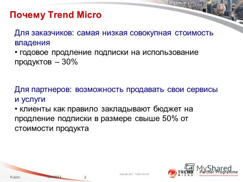 Copyright 2011 Trend Micro Inc. Почему Trend Micro 7/24/2012 2 Public Для заказчиков: самая низкая совокупная стоимость владения годовое продление подписки на использование продуктов – 30% Для партнеров: возможность продавать свои сервисы и услуги кл