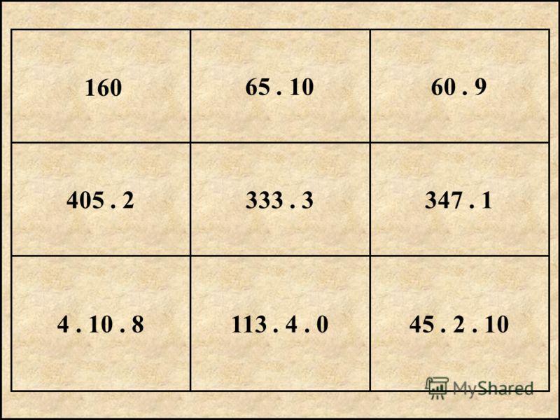 80. 265. 1060. 9 405. 2333. 3347. 1 4. 10. 8113. 4. 045. 2. 10
