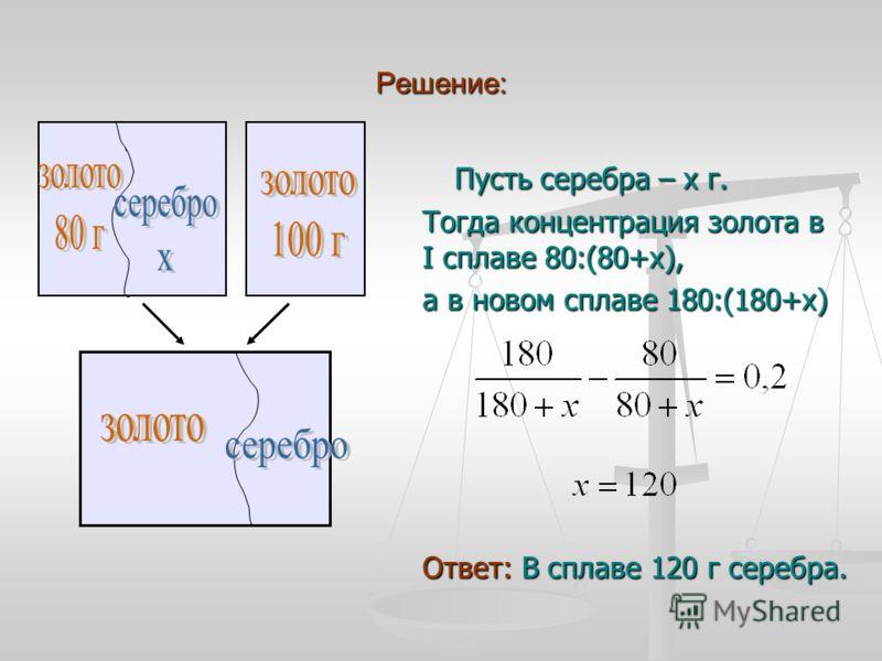 Решение: Пусть серебра – х г. Пусть серебра – х г. Тогда концентрация золота в I сплаве 80:(80+х), а в новом сплаве 180:(180+х) Ответ: В сплаве 120 г серебра.