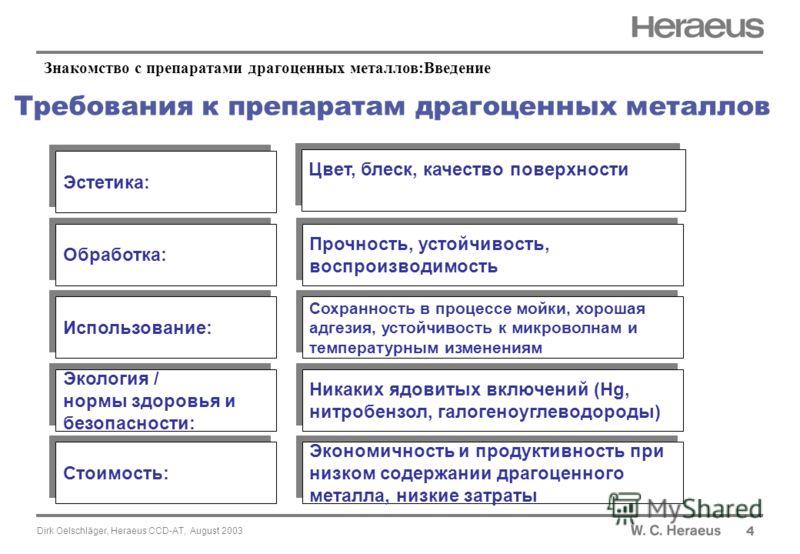 Dirk Oelschläger, Heraeus CCD-AT, August 2003 Требования к препаратам драгоценных металлов 4 Эстетика: Цвет, блеск, качество поверхности Обработка: Прочность, устойчивость, воспроизводимость Использование: Сохранность в процессе мойки, хорошая адгези