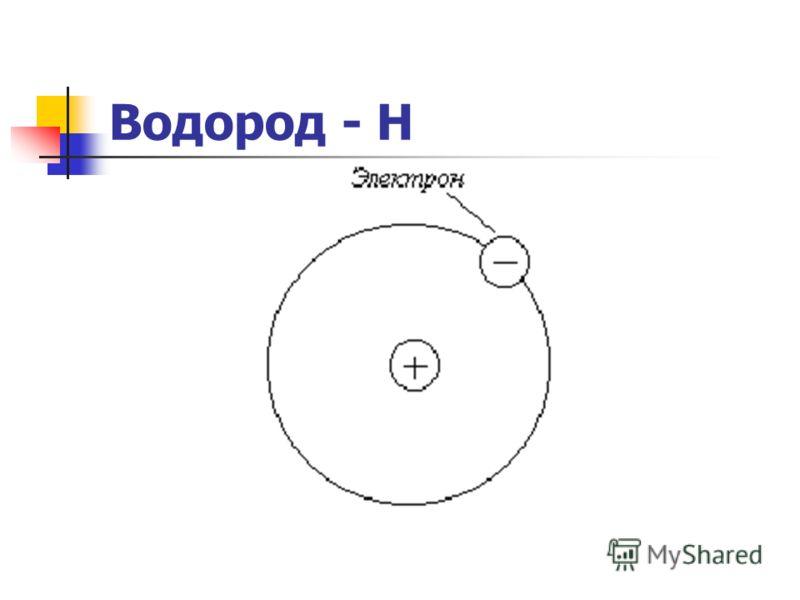 Водород - H