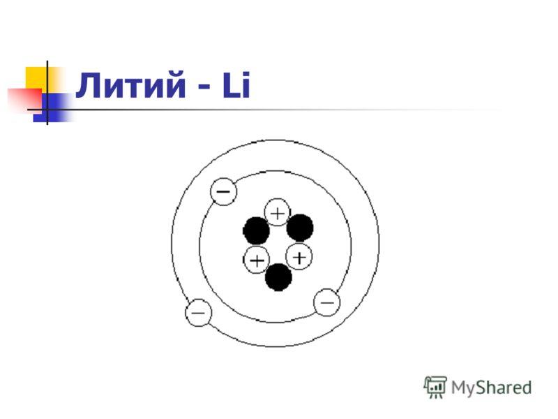 Литий - Li