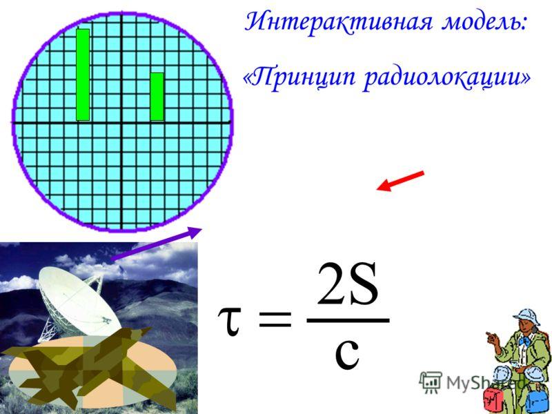 Интерактивная модель: «Схема наблюдения радуги». 42 0