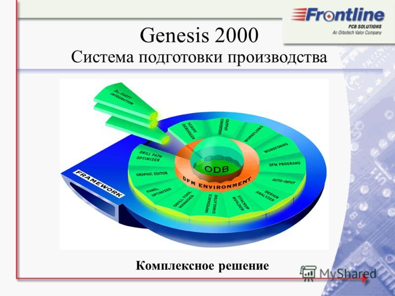Комплексное решение Genesis 2000 Система подготовки производства