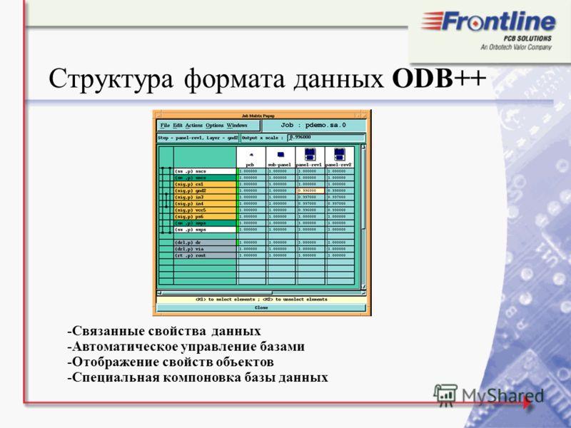 Структура формата данных ODB++ -Связанные свойства данных -Автоматическое управление базами -Отображение свойств объектов -Специальная компоновка базы данных