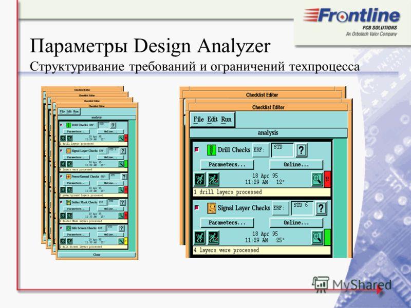 Параметры Design Analyzer Структуривание требований и ограничений техпроцесса