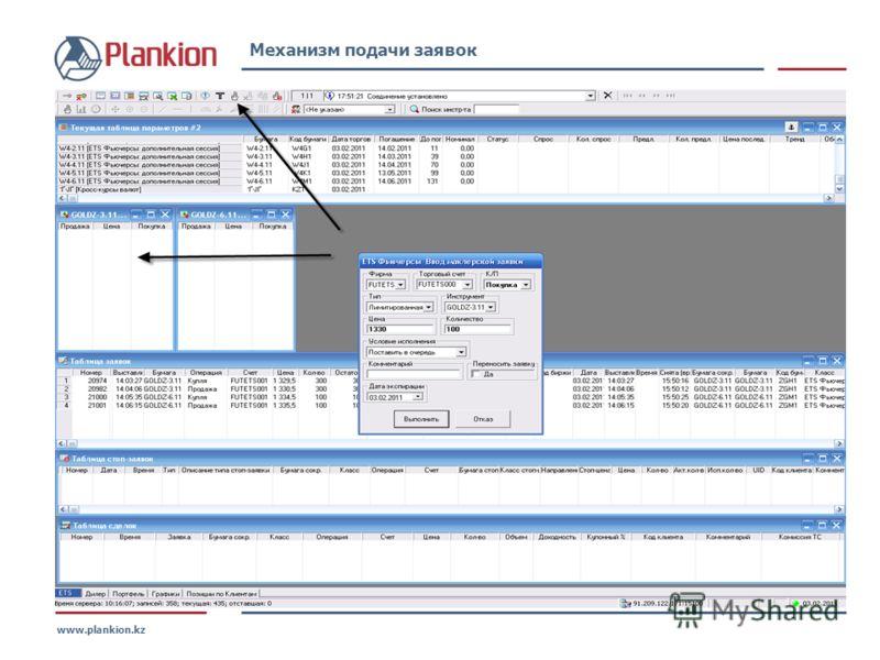 www.plankion.kz Механизм подачи заявок