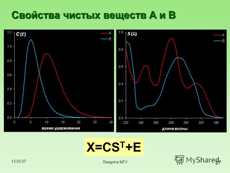 13.03.07 27 Лекция в МГУ Свойства чистых веществ A и B X=CS T +E