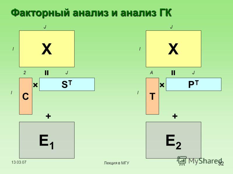 13.03.07 32 Лекция в МГУ Факторный анализ и анализ ГК X E1E1 + = C STST × 2 J I I J X E2E2 + = T PTPT × A J I I J