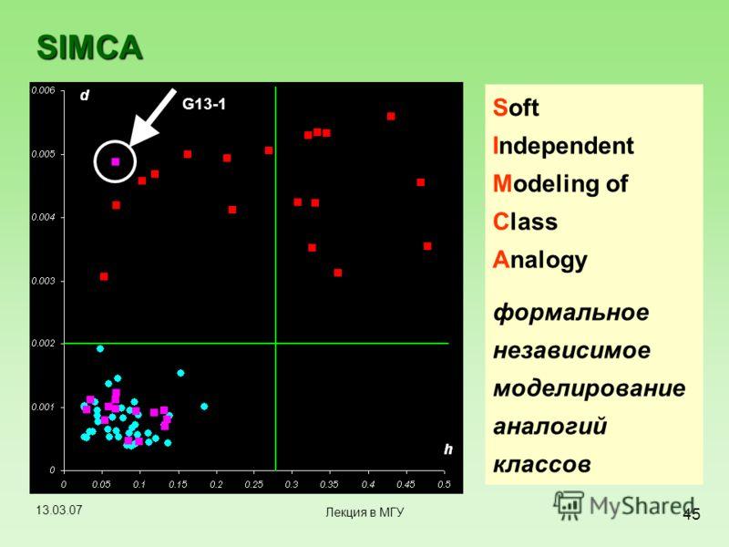 13.03.07 45 Лекция в МГУ SIMCA Soft Independent Modeling of Class Analogy формальное независимое моделирование аналогий классов G13-1