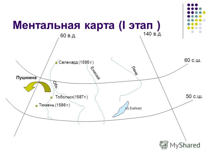 Ментальная карта (I этап ) 60 в.д. 140 в.д. 60 с.ш. 50 с.ш. Обь Енисей Лена Тюмень (1586 г.) Тобольск(1587 г.) Салехард (1595 г.) Пушнина оз.Байкал