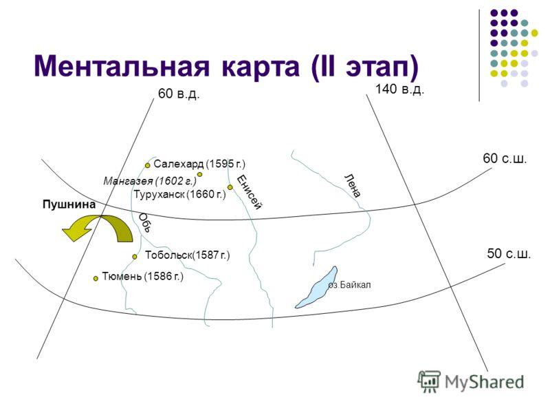 Ментальная карта (II этап) 60 в.д. 140 в.д. 60 с.ш. 50 с.ш. Обь Енисей Лена Тюмень (1586 г.) Тобольск(1587 г.) Салехард (1595 г.) Пушнина Мангазея (1602 г.) Туруханск (1660 г.) оз.Байкал