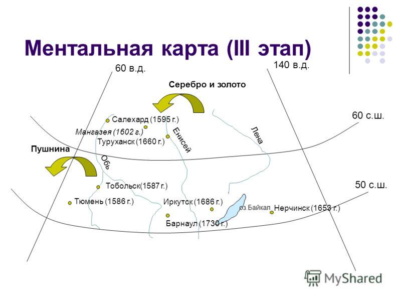 Ментальная карта (III этап) 60 в.д. 140 в.д. 60 с.ш. 50 с.ш. Обь Енисей Лена Тюмень (1586 г.) Тобольск(1587 г.) Салехард (1595 г.) Пушнина Мангазея (1602 г.) Туруханск (1660 г.) Барнаул (1730 г.) Нерчинск (1653 г.) оз.Байкал Серебро и золото Иркутск