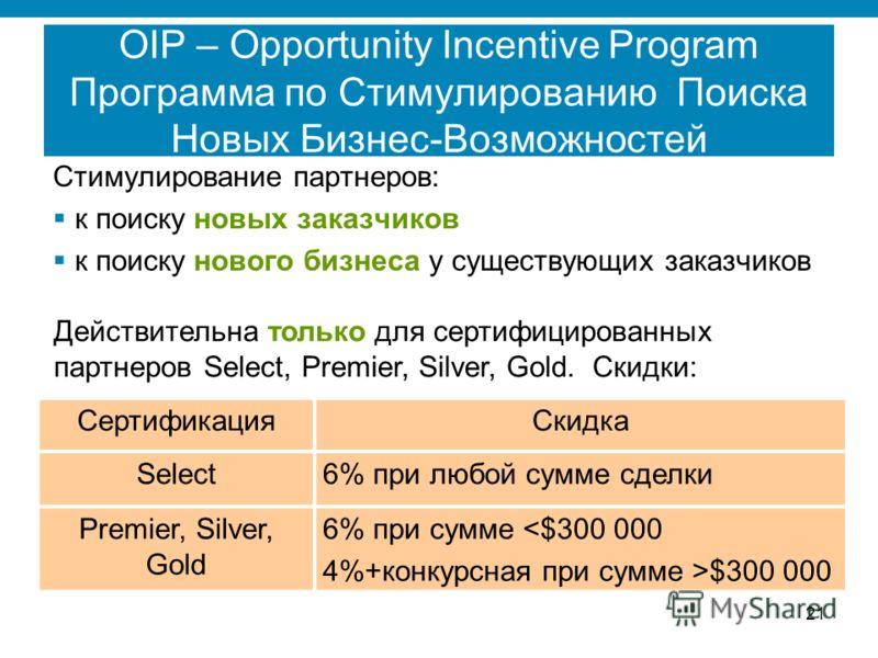 21 OIP – Opportunity Incentive Program Программа по Стимулированию Поиска Новых Бизнес-Возможностей Стимулирование партнеров: к поиску новых заказчиков к поиску нового бизнеса у существующих заказчиков Действительна только для сертифицированных партн