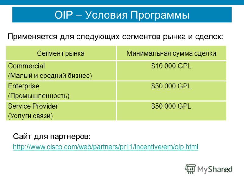 22 Применяется для следующих сегментов рынка и сделок: Сегмент рынкаМинимальная сумма сделки Commercial (Малый и средний бизнес) $10 000 GPL Enterprise (Промышленность) $50 000 GPL Service Provider (Услуги связи) $50 000 GPL Сайт для партнеров: http: