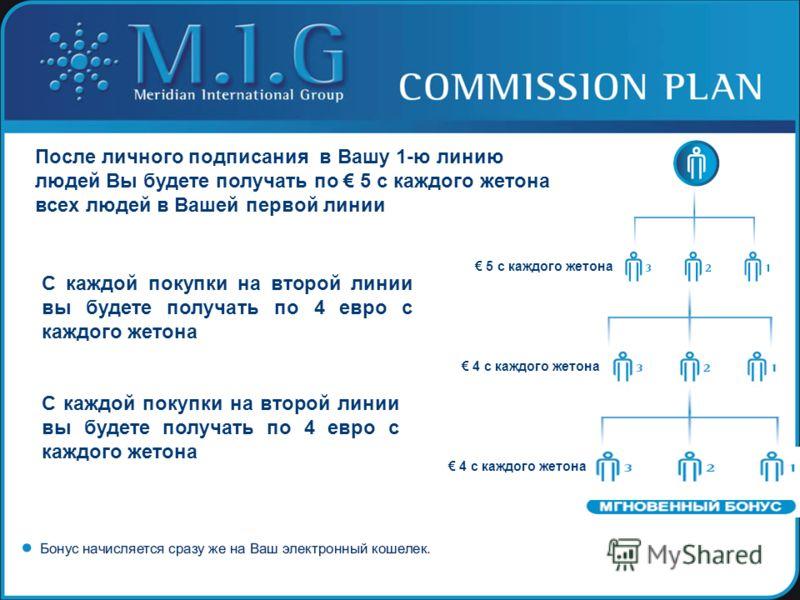 150 Закрытие жетона приносит 150 Потраченная на покупку сумма приносит Вам 50% доход!!!