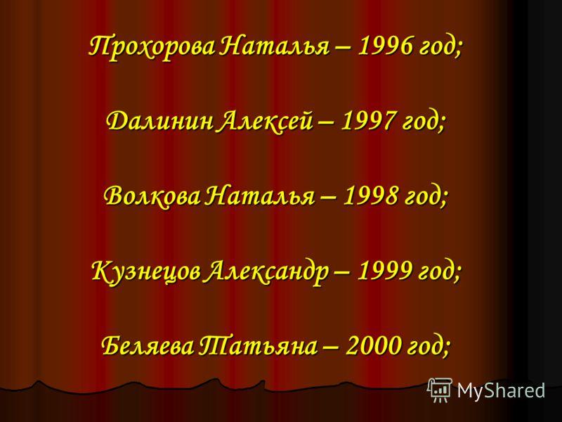 Прохорова Наталья – 1996 год; Далинин Алексей – 1997 год; Волкова Наталья – 1998 год; Кузнецов Александр – 1999 год; Беляева Татьяна – 2000 год;