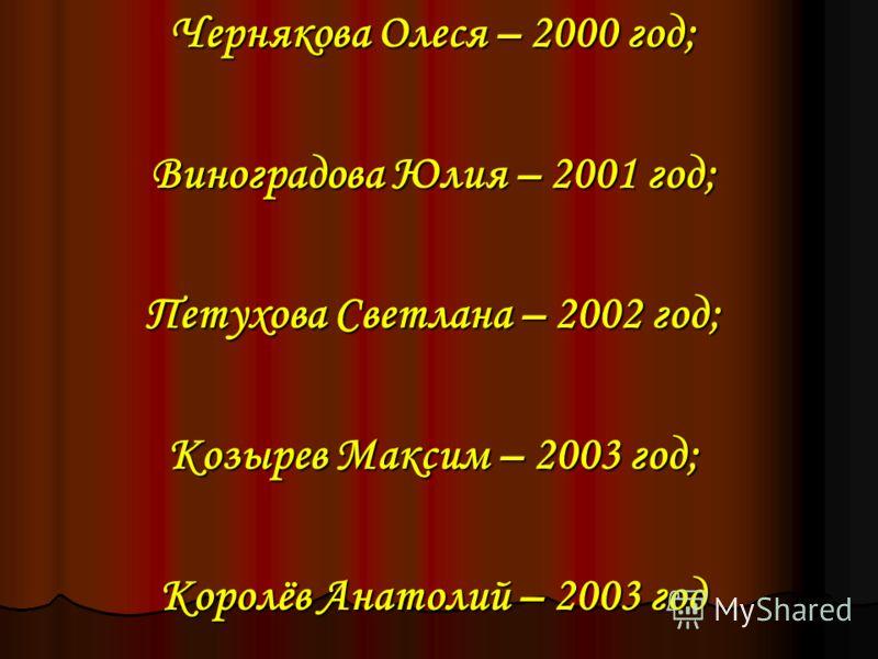 Чернякова Олеся – 2000 год; Виноградова Юлия – 2001 год; Петухова Светлана – 2002 год; Козырев Максим – 2003 год; Королёв Анатолий – 2003 год